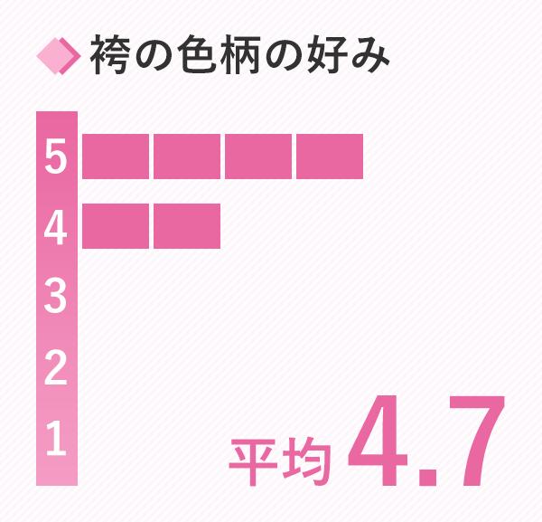 02.袴の色柄の好み