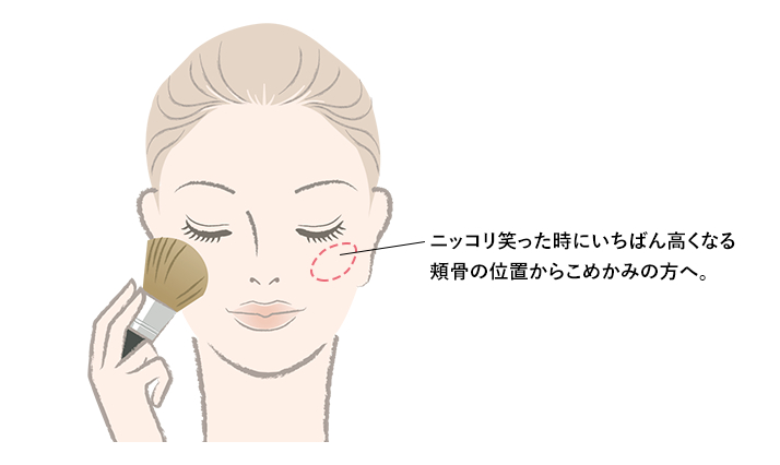 howto_cheek
