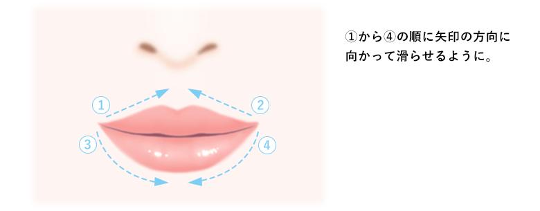 howto_lip