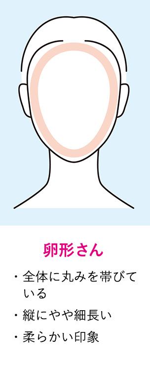 卵形の顔型