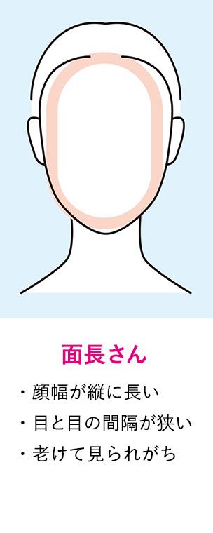 面長の顔型