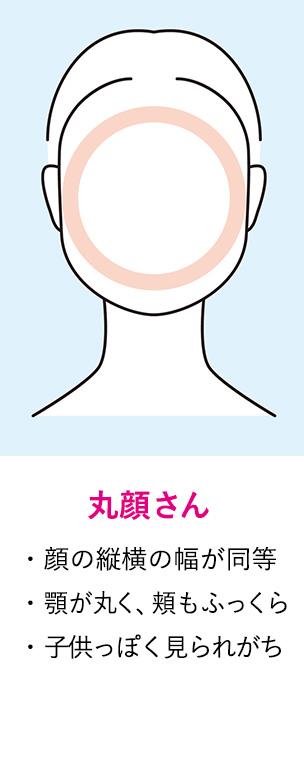 丸顔の顔型