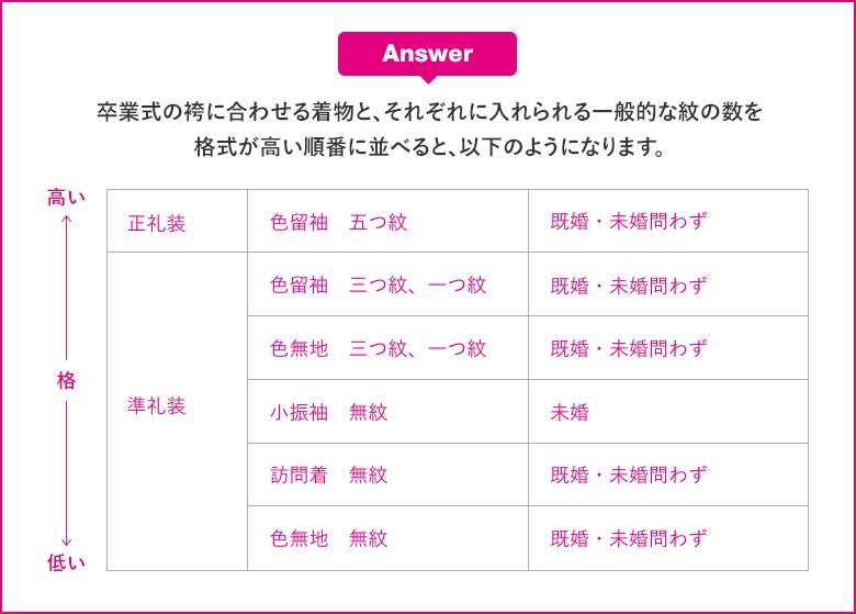 先生の卒業袴_答え02