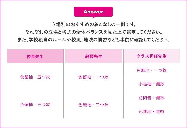 先生の卒業袴_答え03