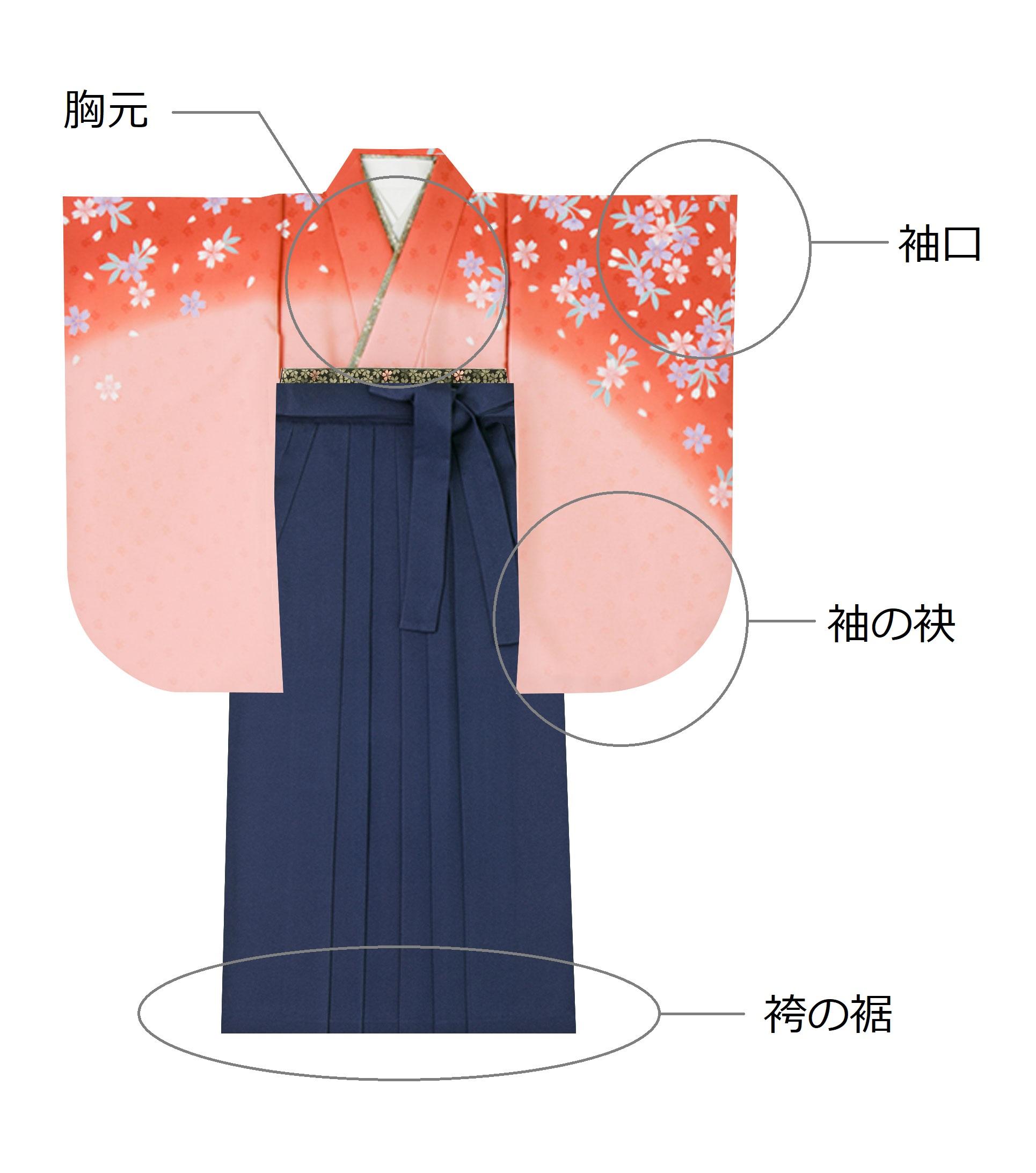 袴の汚れやすい部位