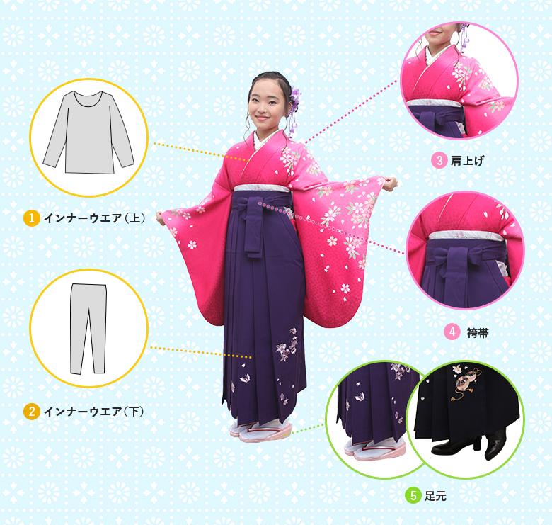 小学生卒業袴‗着付けのポイント